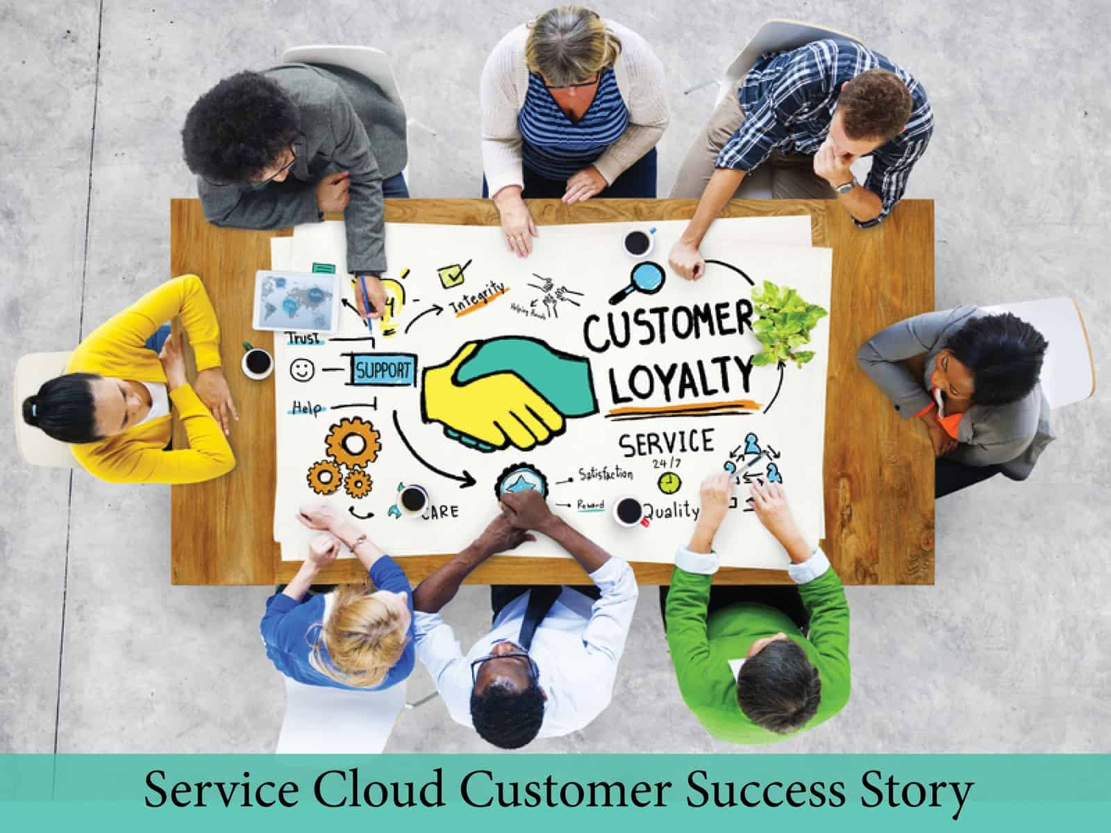 Customer Service Salesforce