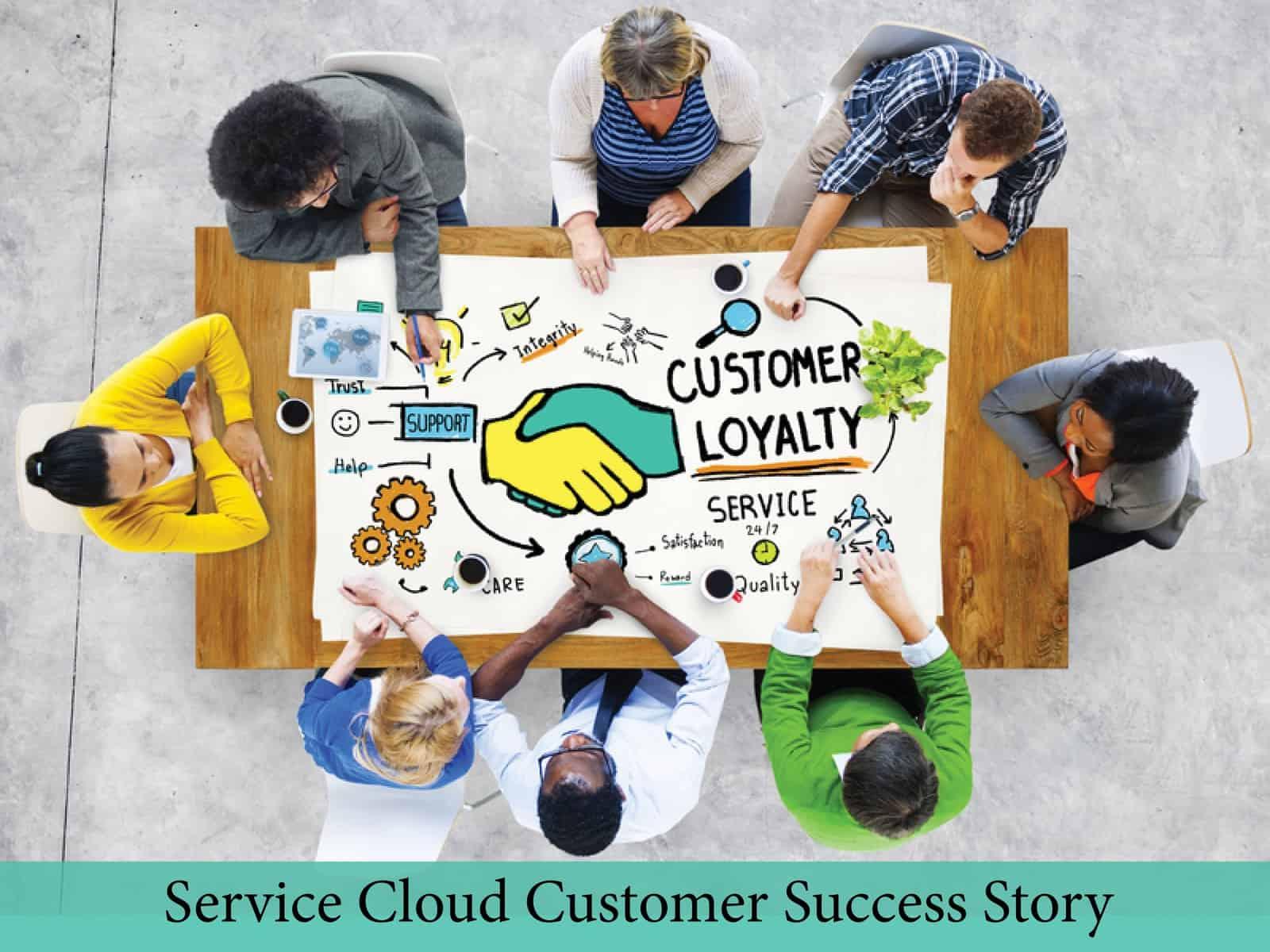 Customer Service Salesforce