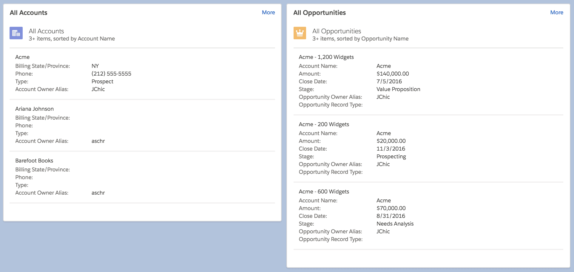 Salesforce Lightning Related Lists
