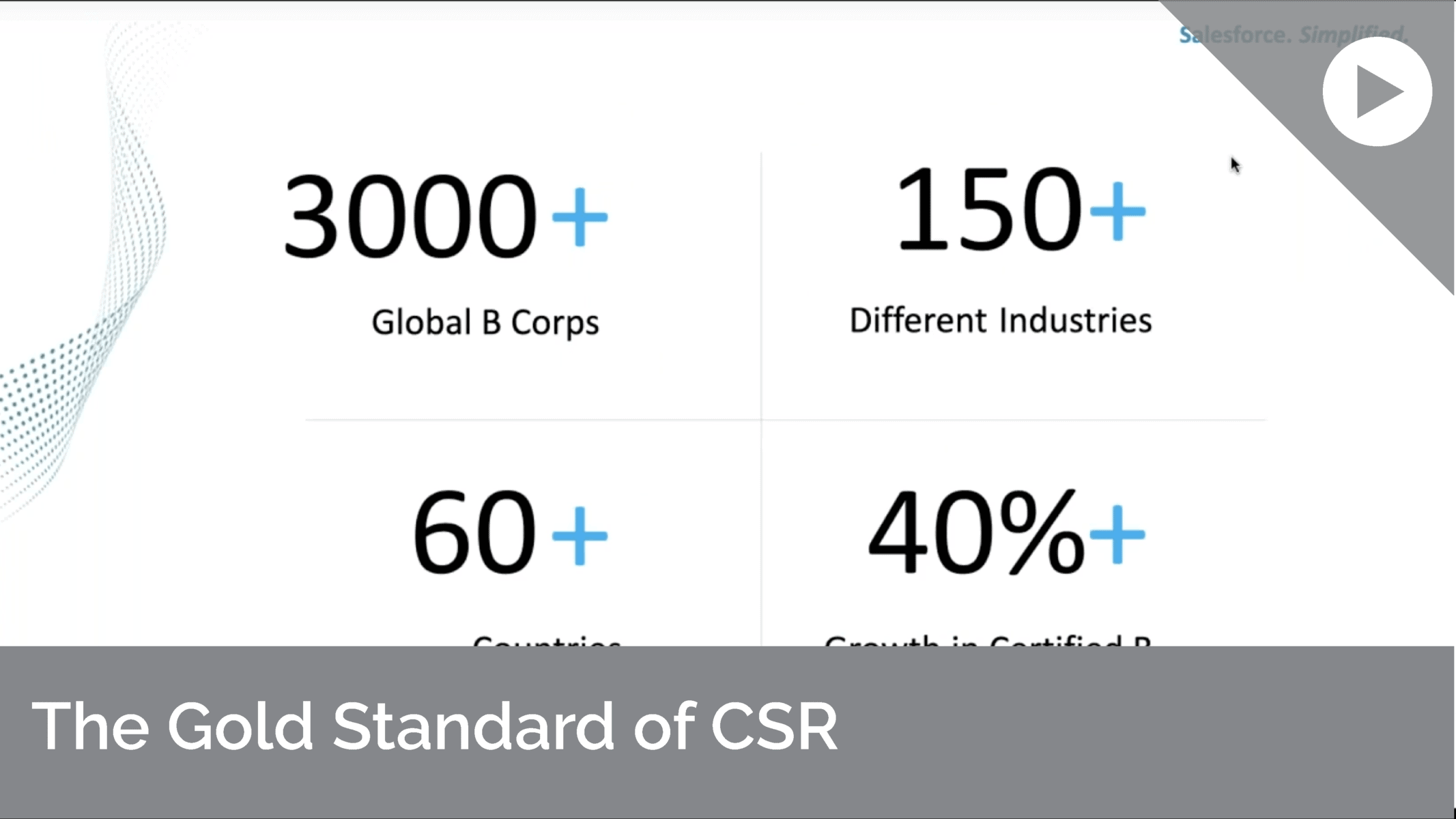 The Gold Standard of CSR
