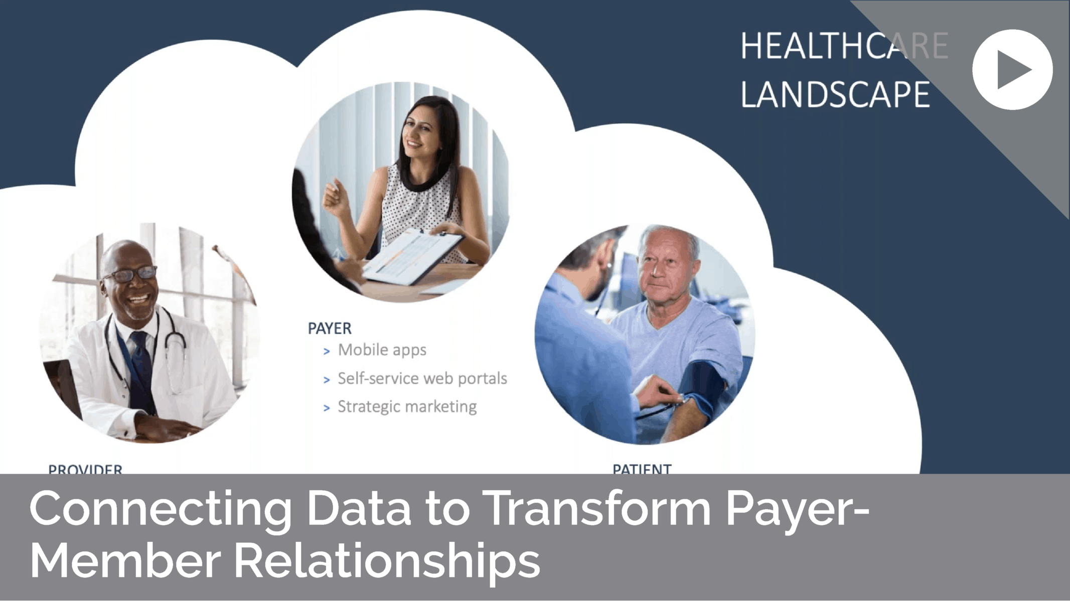 Connecting Data to Transform Payer-Member Relationships