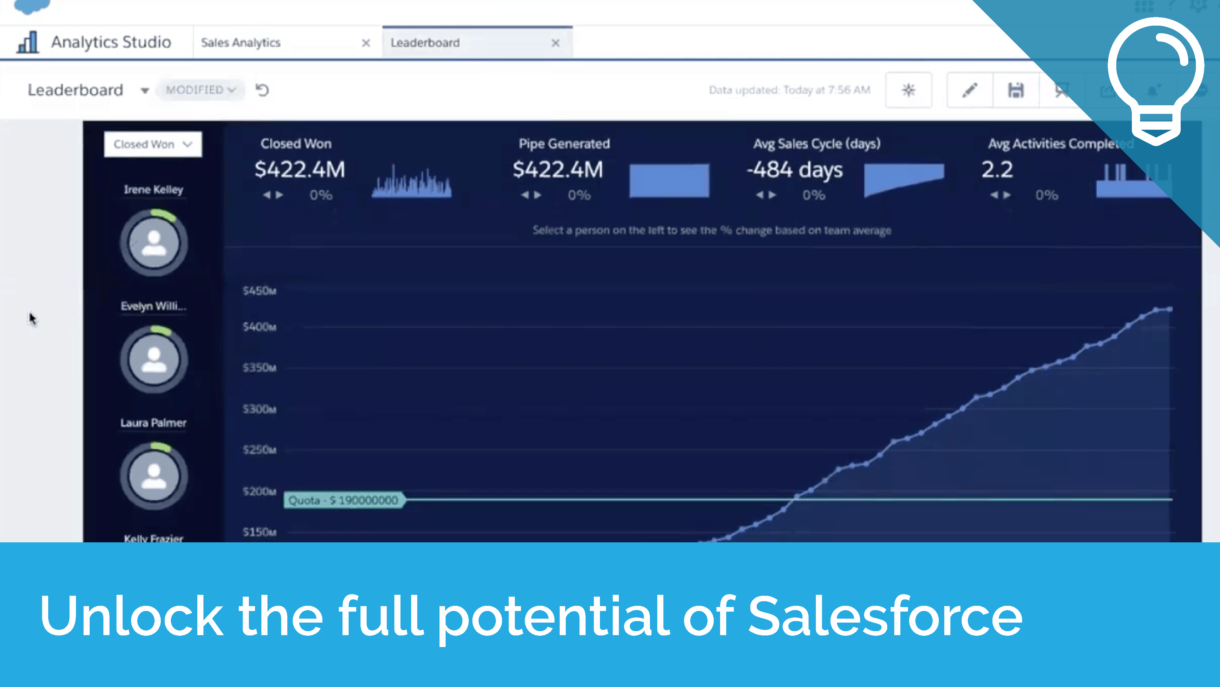 Unlock the Full Potential of Salesforce