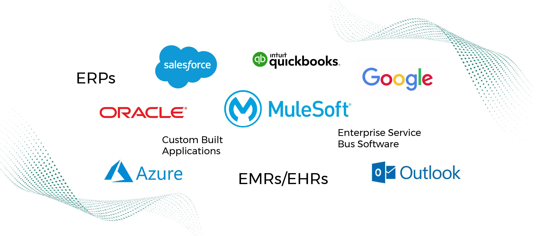 Mulesoft Inteegrates with Platforms