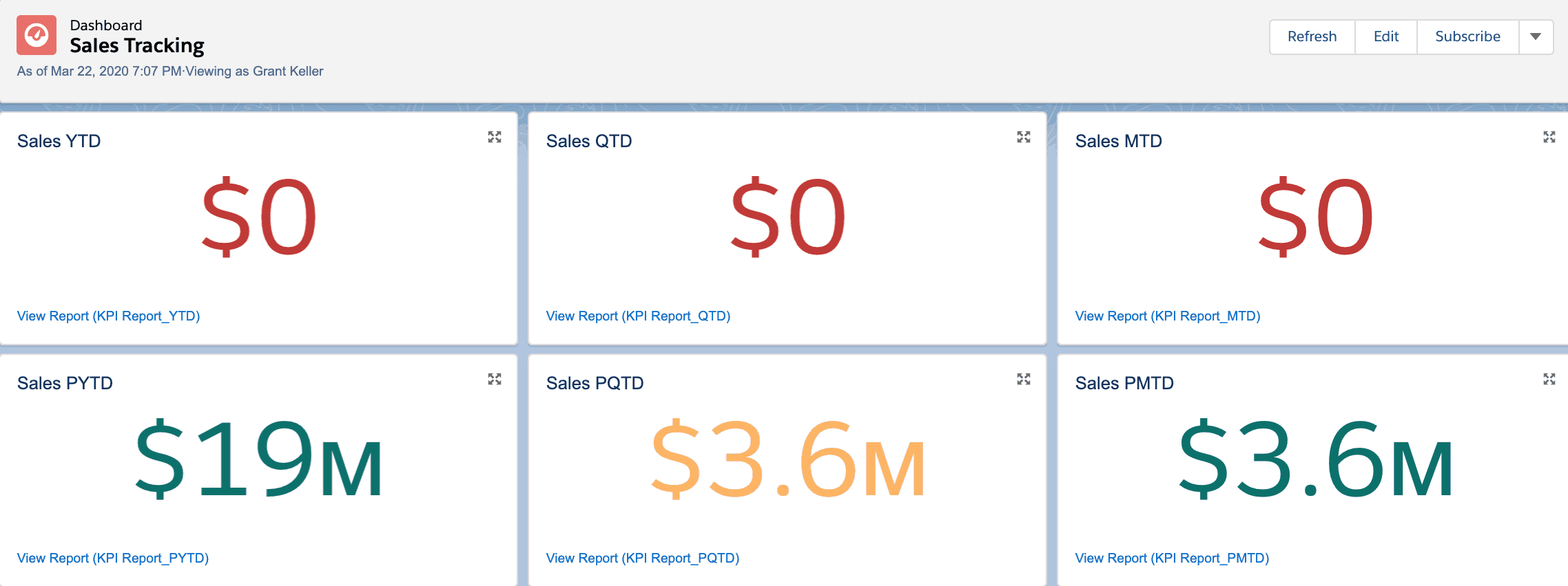 Sales Tracking Dashboard