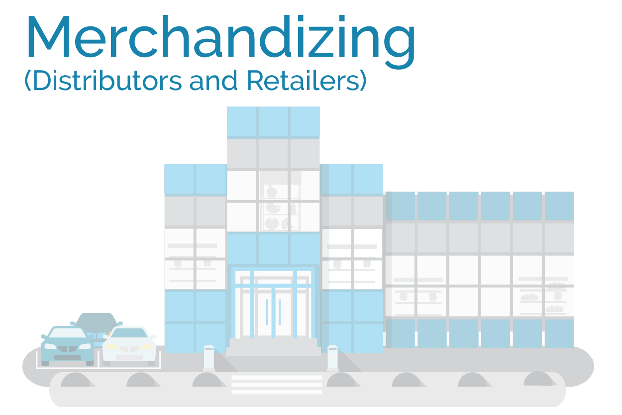 Merchandizing B2B Commerce Use Case
