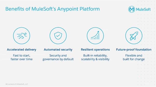 Benefits of MuleSoft's Anypoint Platform