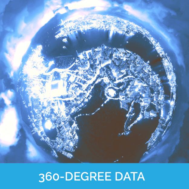 B2B Accelerator 360 Degree Data