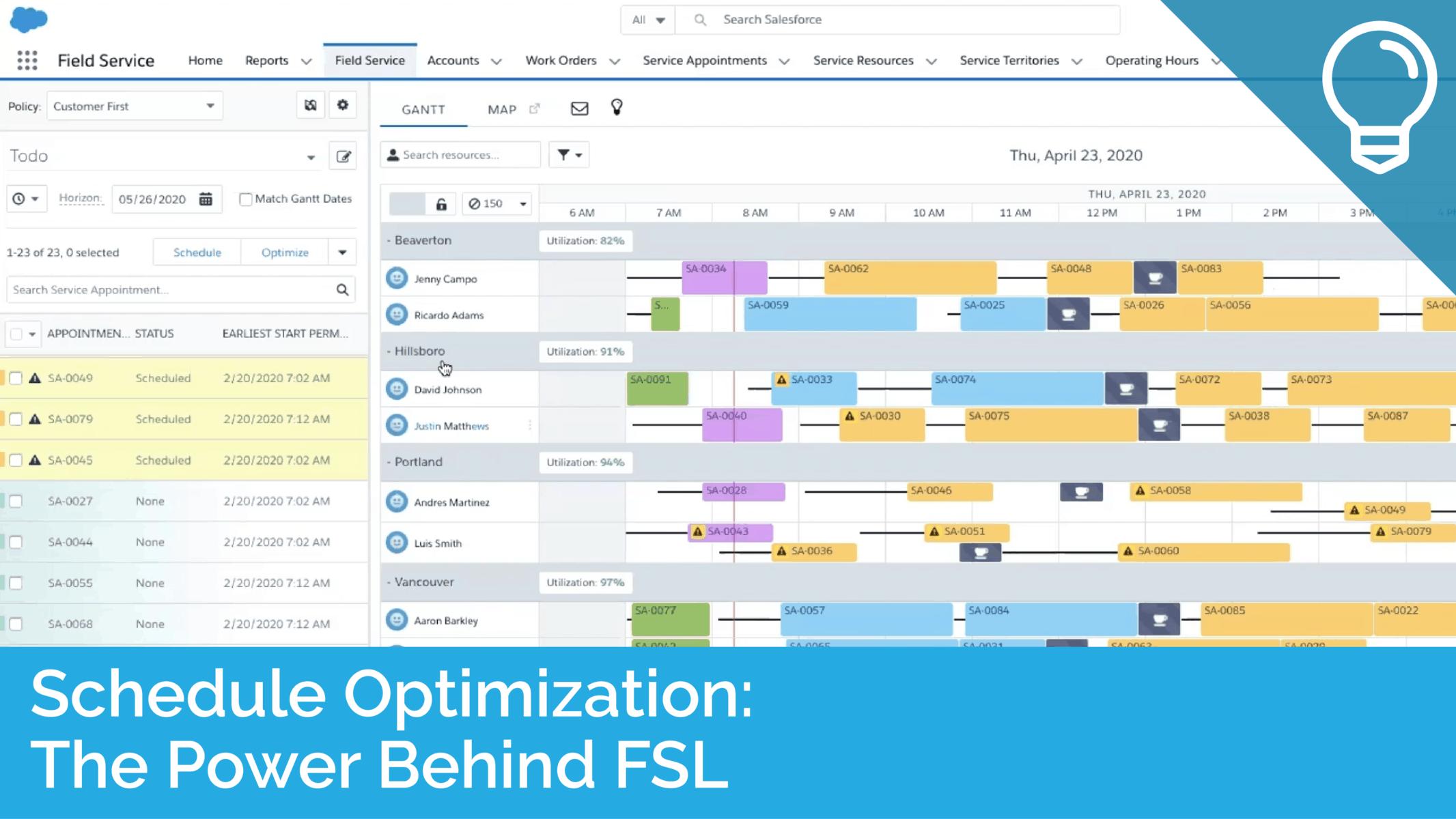 Schedule Optimization: The Power Behind FSL