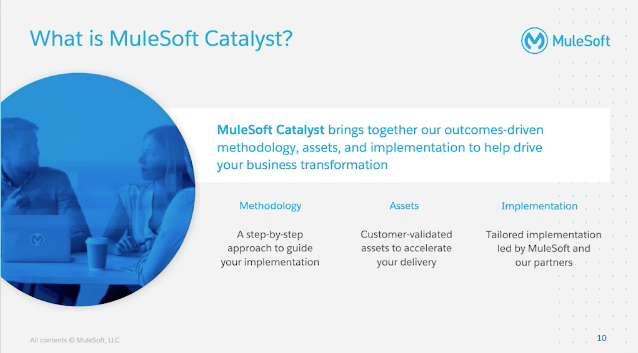 What is MuleSoft Catalyst?