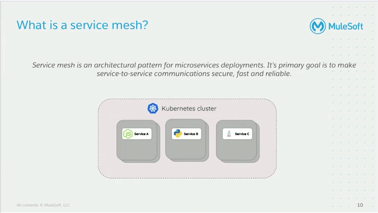 MuleSoft Digital CONNECT 2020 - What is a Service Mesh?