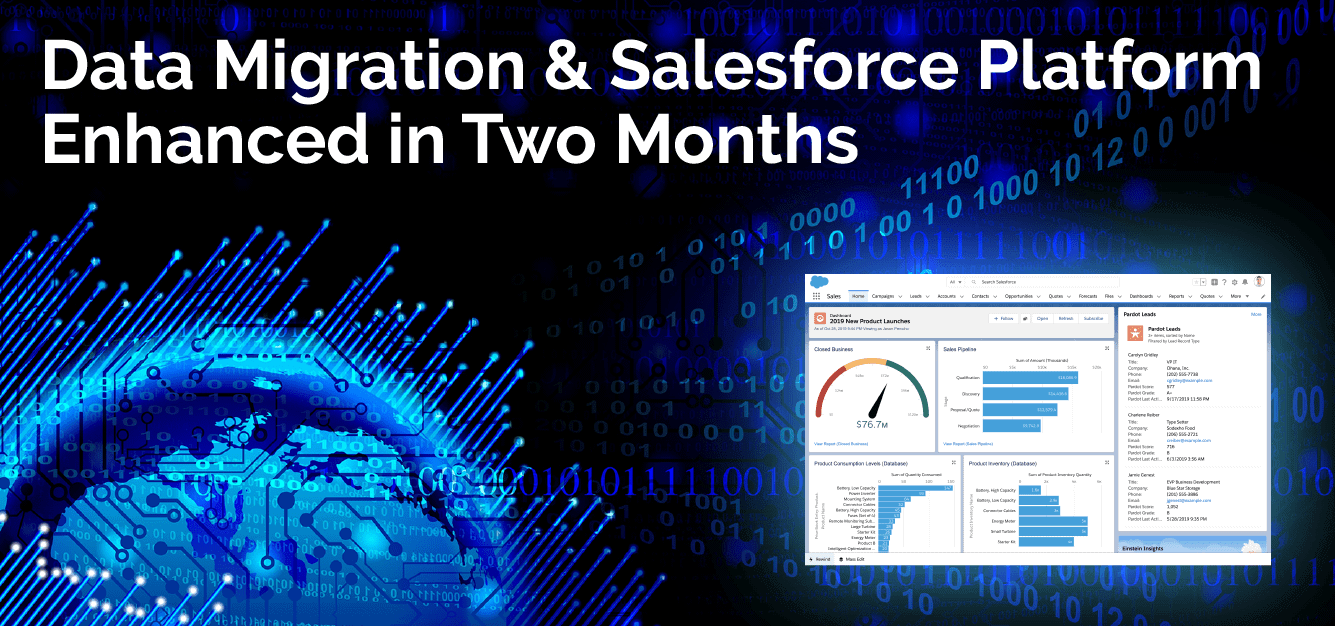 Data Migration & Salesforce Platform Enhanced in Two Months