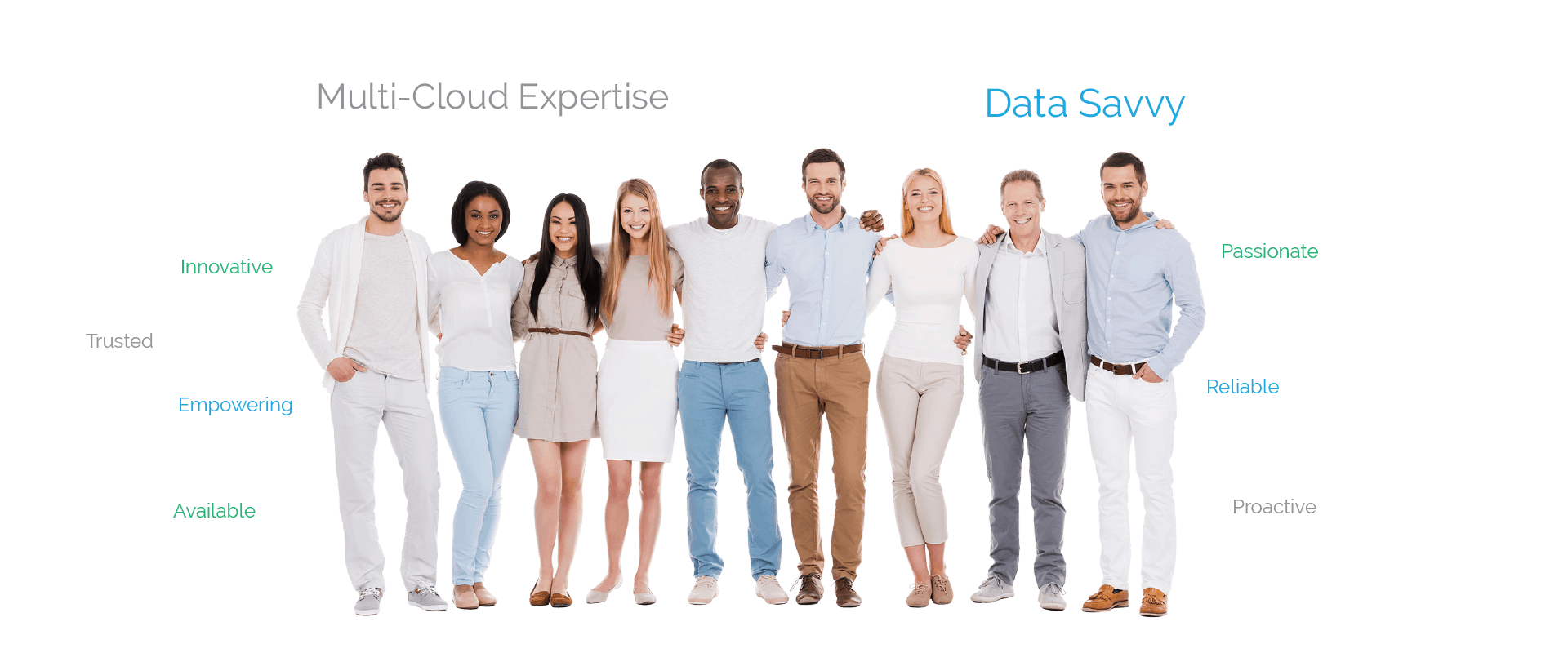 Salesforce Consulting Team