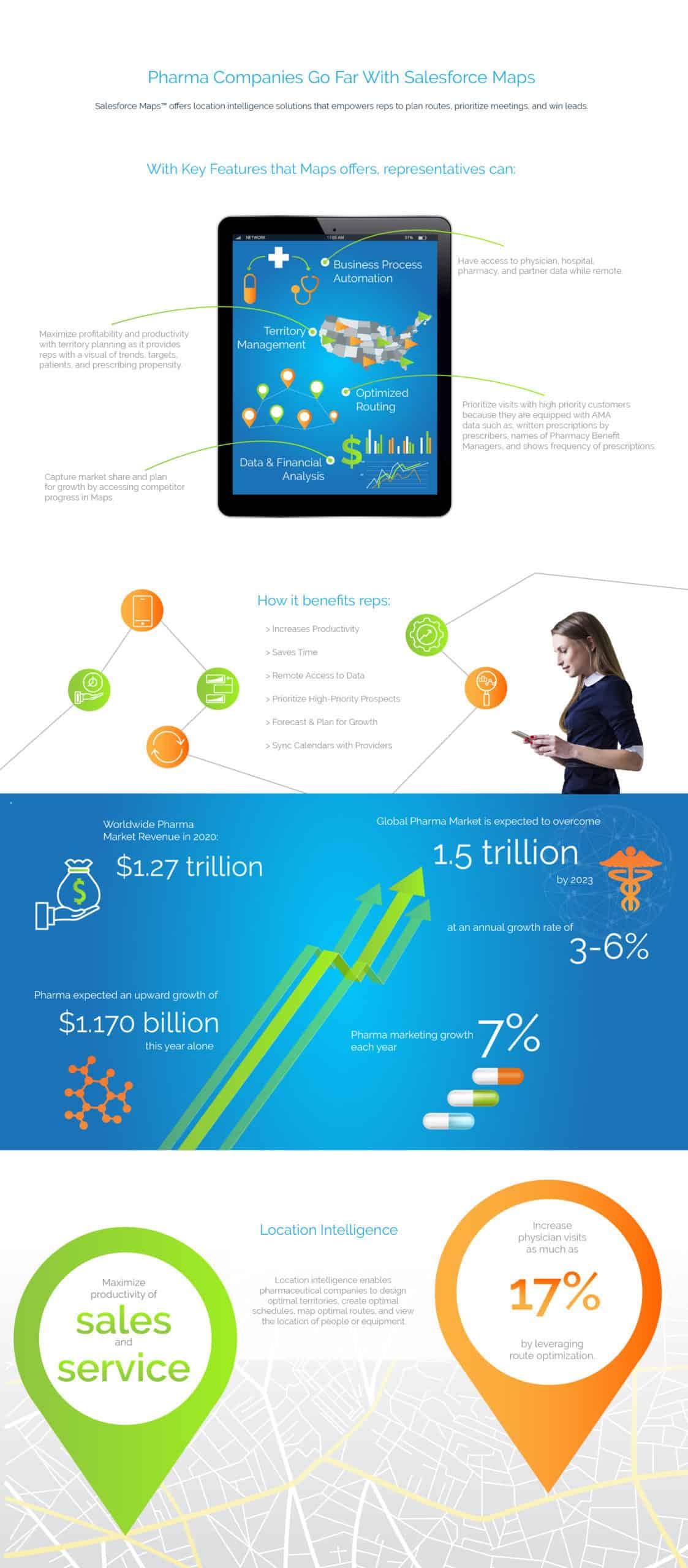 Pharma Companies Go Far with Salesforce Maps